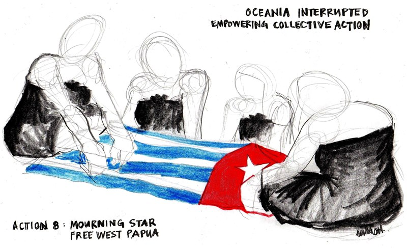 Email OI Action 8 Mourning Star Free West Papua